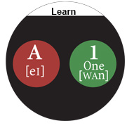 learning function of langie
